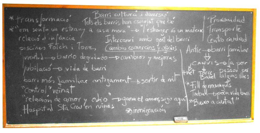 Apunts de temes apareguts en les primeres presentacions del projecte.