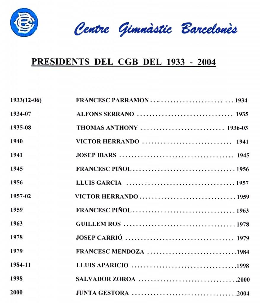 Historial Presidents del CGB - 1933 / 2004